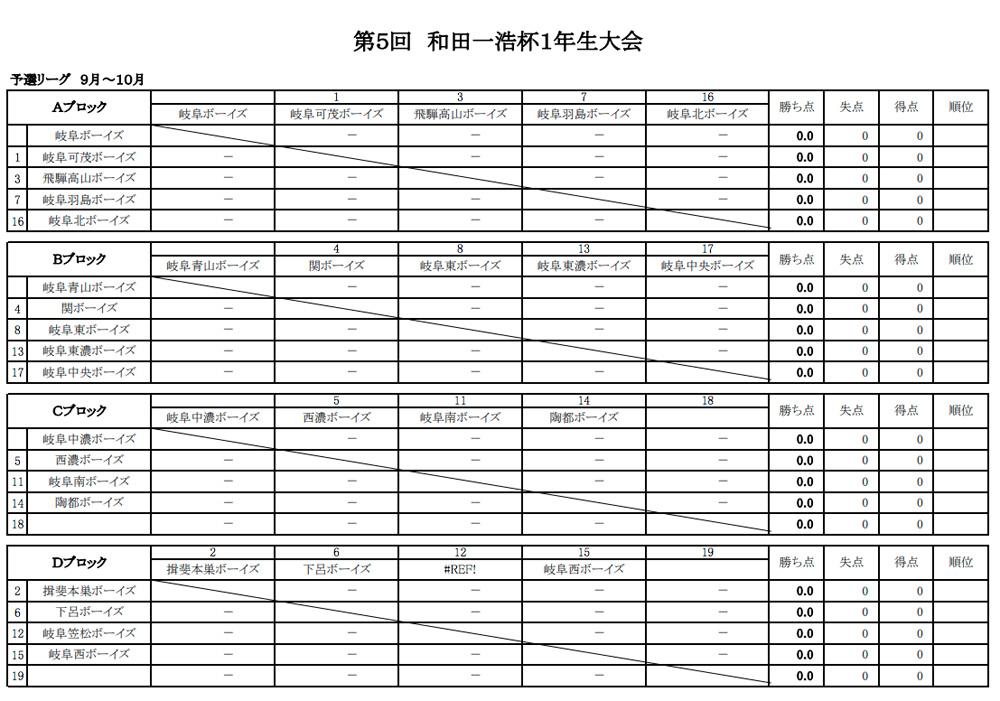第5回和田一浩1年生大会予選組み合わせ